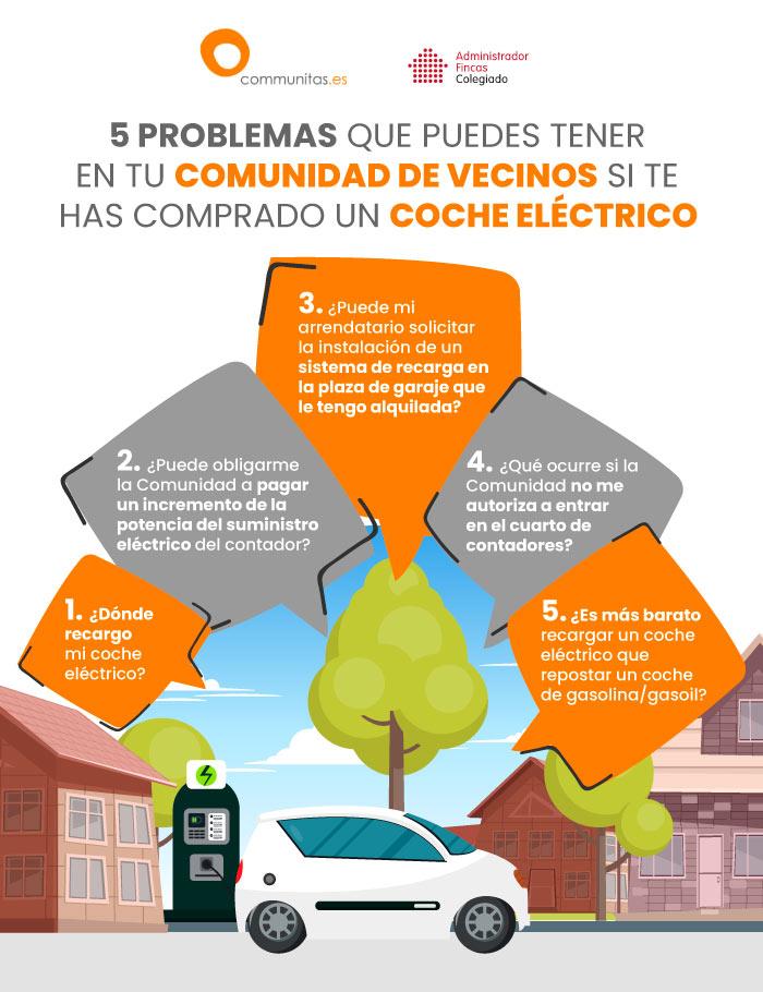 Problemas comunidad propietarios coche eléctrico